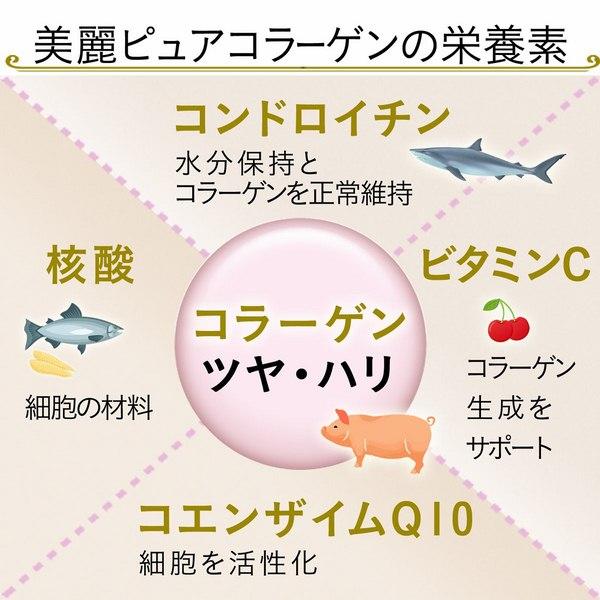 Viên uống Fine Pure Collagen Q10 của Nhật