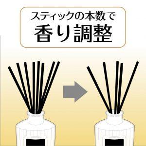 Có thể điều chỉnh nồng độ hương thơm bằng cách tăng giảm số lượng que gỗ