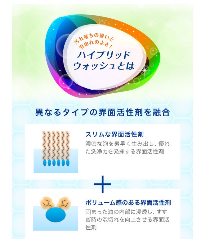 nước rửa bát Kao của Nhật
